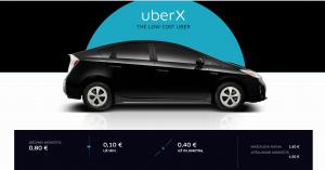 Uber tarifai