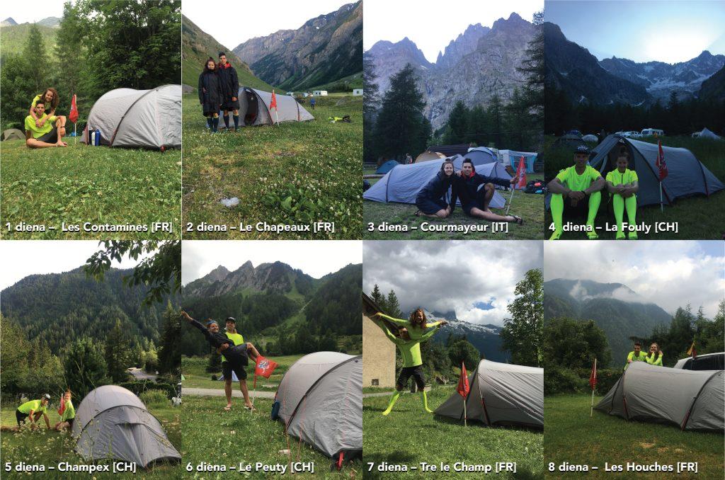 TMB Campings
